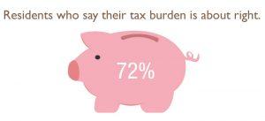 taxesright